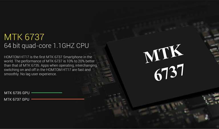 Процессор MediaTek 6737