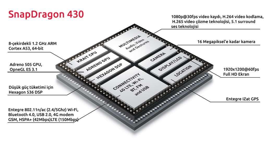 Lenovo K6 Note процессор