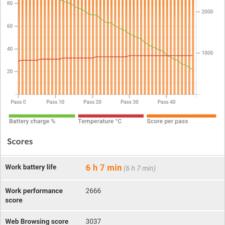 Huawei Y6 Pro тест батареи