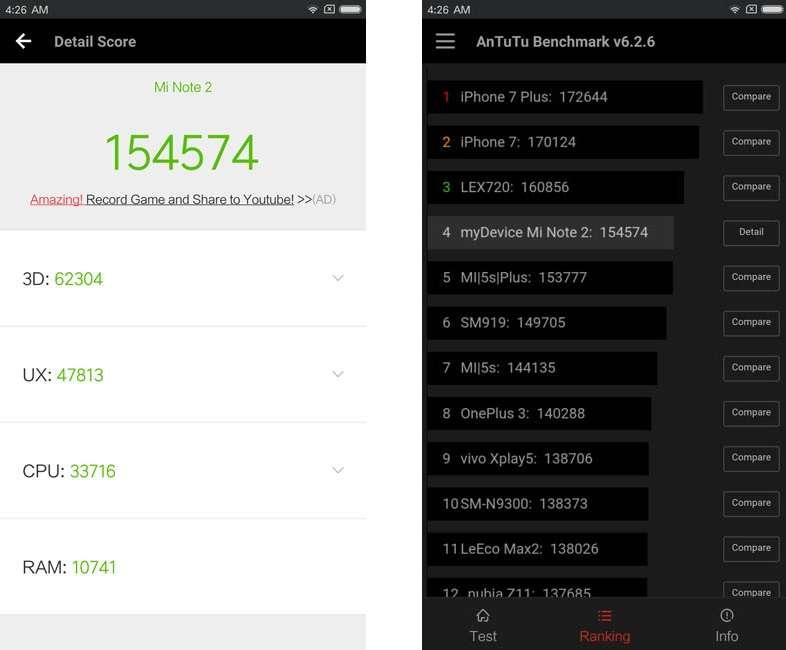 Тест AnTuTu Xiaomi Mi Note 2