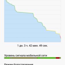 Xiaomi Redmi Note 2 тестирование батареи