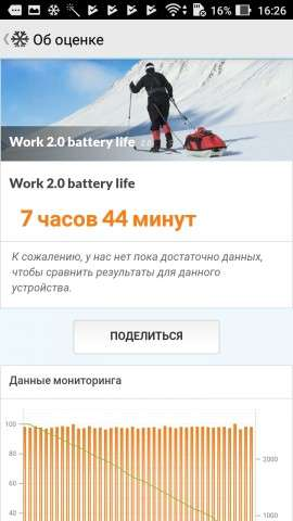 Asus Zenfone Live время работы батареи