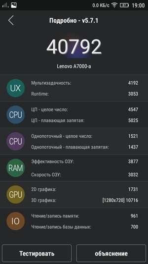 Показатели Antutu у Леново А7000