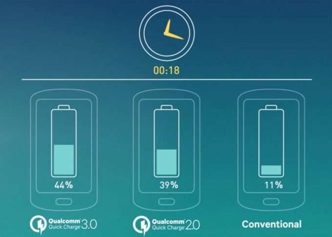 быстрая зарядка смартфона сяоми