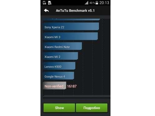 Тест AnTuTu Samsung Galaxy Core 2