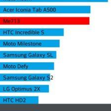 LG L90 battery