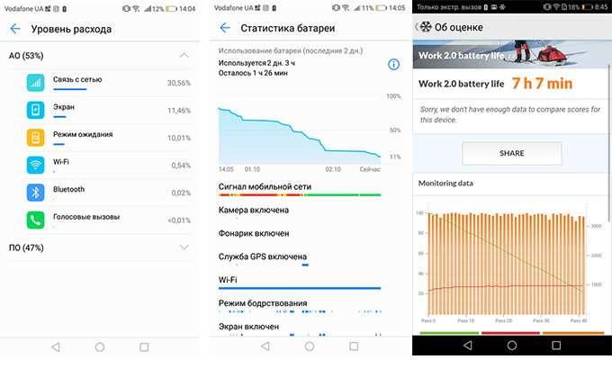 Huawei Nova Lite 2017 результаты по автономности