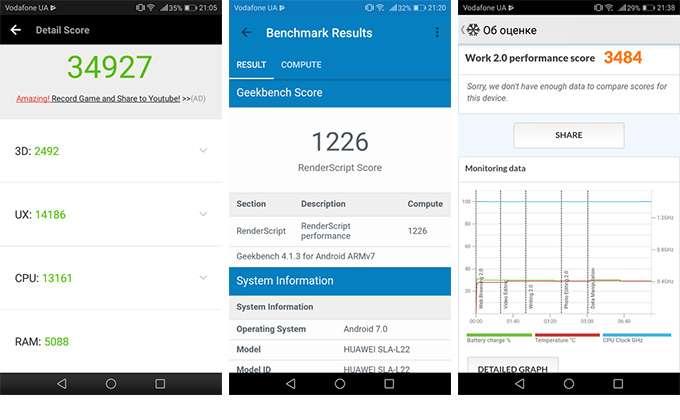 Huawei Nova Lite 201 тестирование производительности
