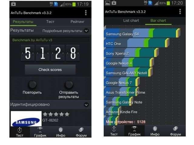Программное обеспечение Samsung Galaxy Core