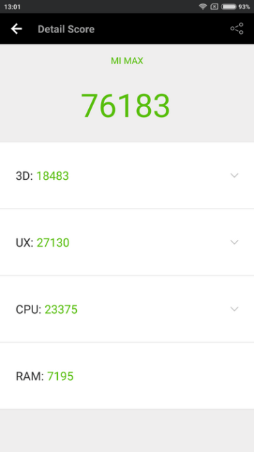 Результат в AnTuTu Xiaomi Mi Max