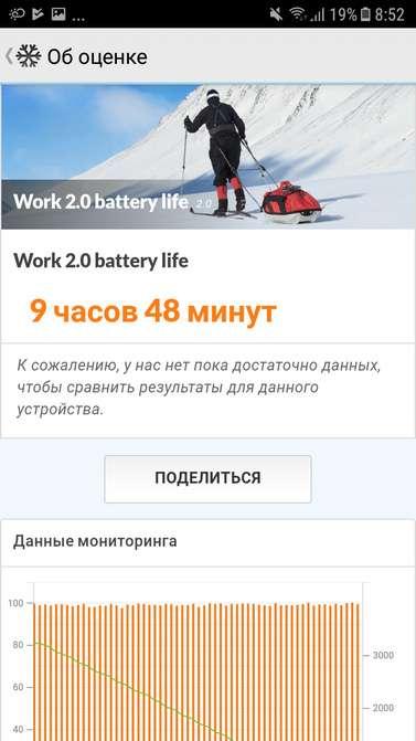 Samsung Galaxy J5 тест батареи