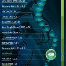 LG L90 test