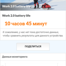 Philips Xenium S386 battery