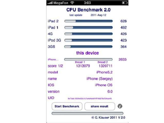 iphone 5 CPU Benchmark 2.0