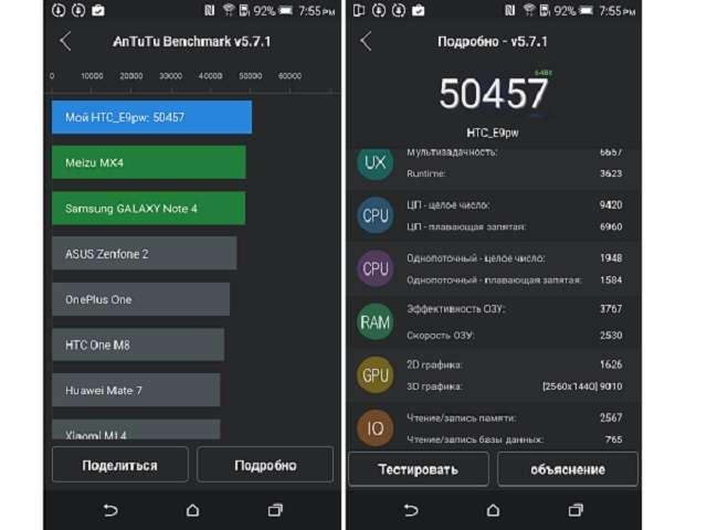HTC One E9 тест Antutu