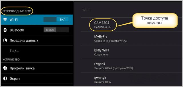 Подключение IP-камеры