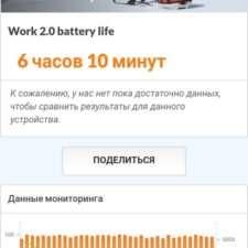 Huawei P Smart тест батареи
