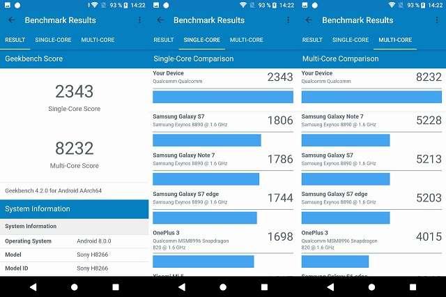 Sony Xperia XZ2 GeekBench