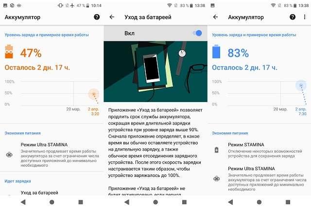 Sony Xperia XZ2 энергосбережение