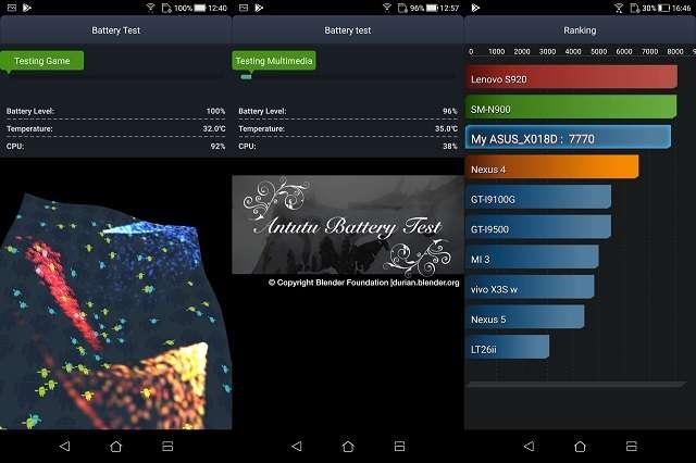 Asus Zenfone Max M1 тест батареи