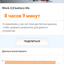 UMIDIGI A1 Pro тестирование батареи