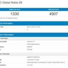 Nokia X6 (2018) GeekBench