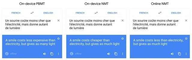 переводчик гугл