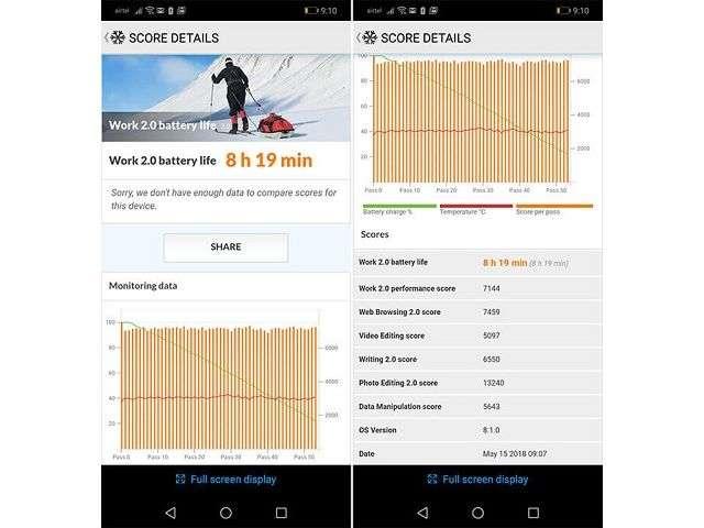 Huawei Honor 10 тестирование батареи