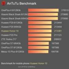 Huawei Honor 10 тест AnTuTu