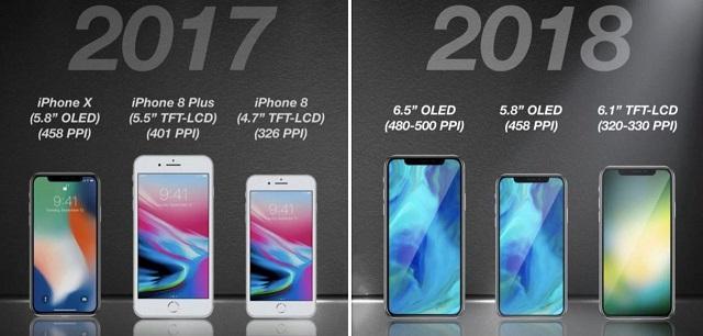линейка смартфонов apple 2017-2018