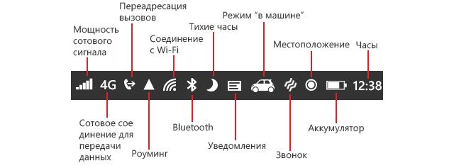 строка состояния на андроид