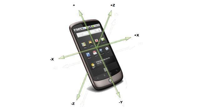 гироскоп в смартфоне