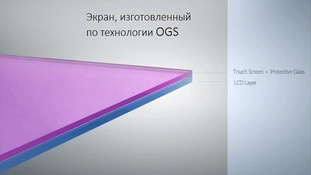 OGS-дисплей