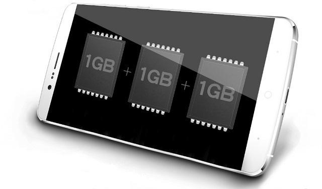 сколько нужно оперативной памяти на телефон
