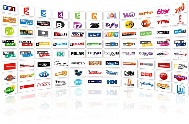 каналы IPTV