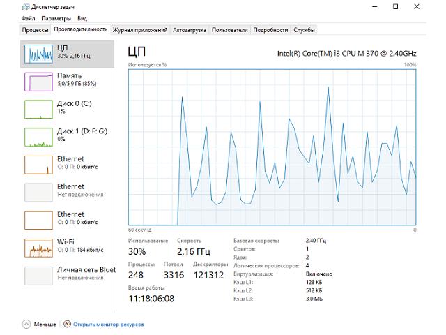 нагрузка на процессор