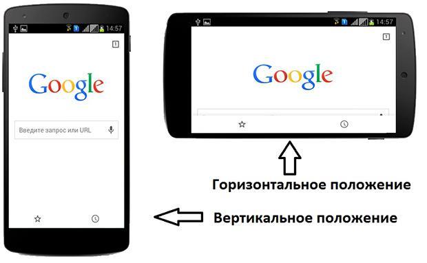 Смена положения экрана смартфона