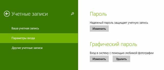 Параметры входа Windows 8.1