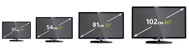 диагональ монитора как определить