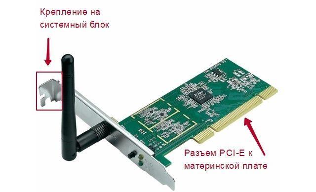 внутренний сетевой адаптер с Wi-Fi