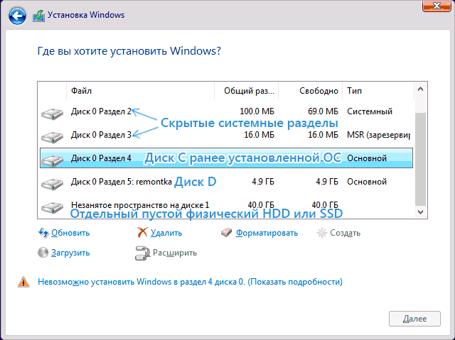 Выбор раздела для установки Windows 10