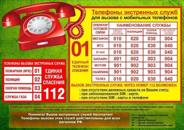 Номера телефона всех служб спасения