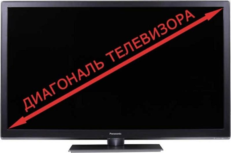Как выбрать размер телевизора: о диагонали, расстоянии и разрешении